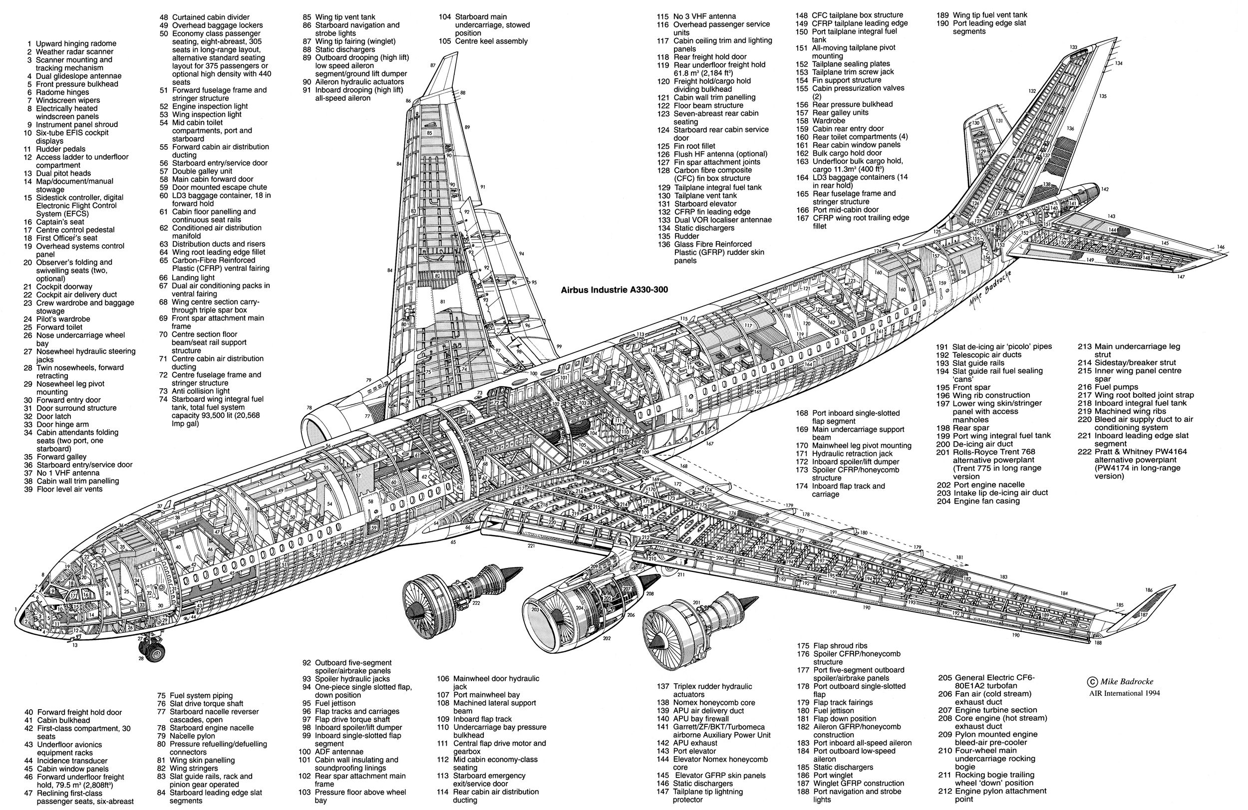 Boeing 747 Electrical Diagram Automotive Wiring 400 Airbus A380 800 Engine And Seating Plan